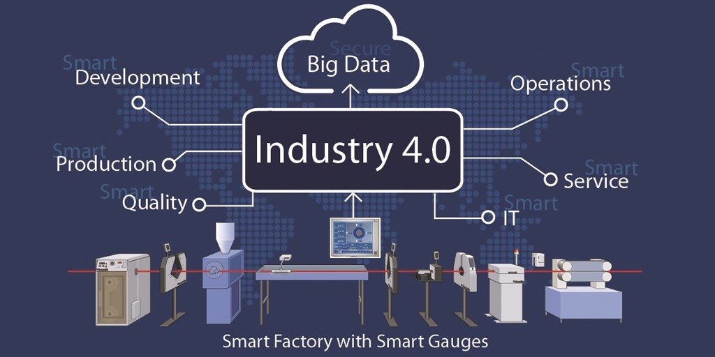 Industry 4.0: How Measurement Technology Plays a Valuable Role in Smart Manufacturing